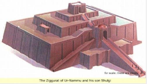 Искусство Древней Месопотамии