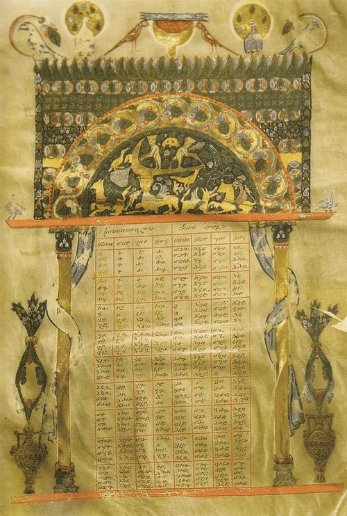 Евангелие Мугни XI в. Хоран с нильской сценой