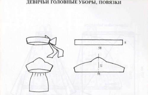 Женский голов