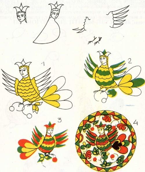 Птица счастья Сирин